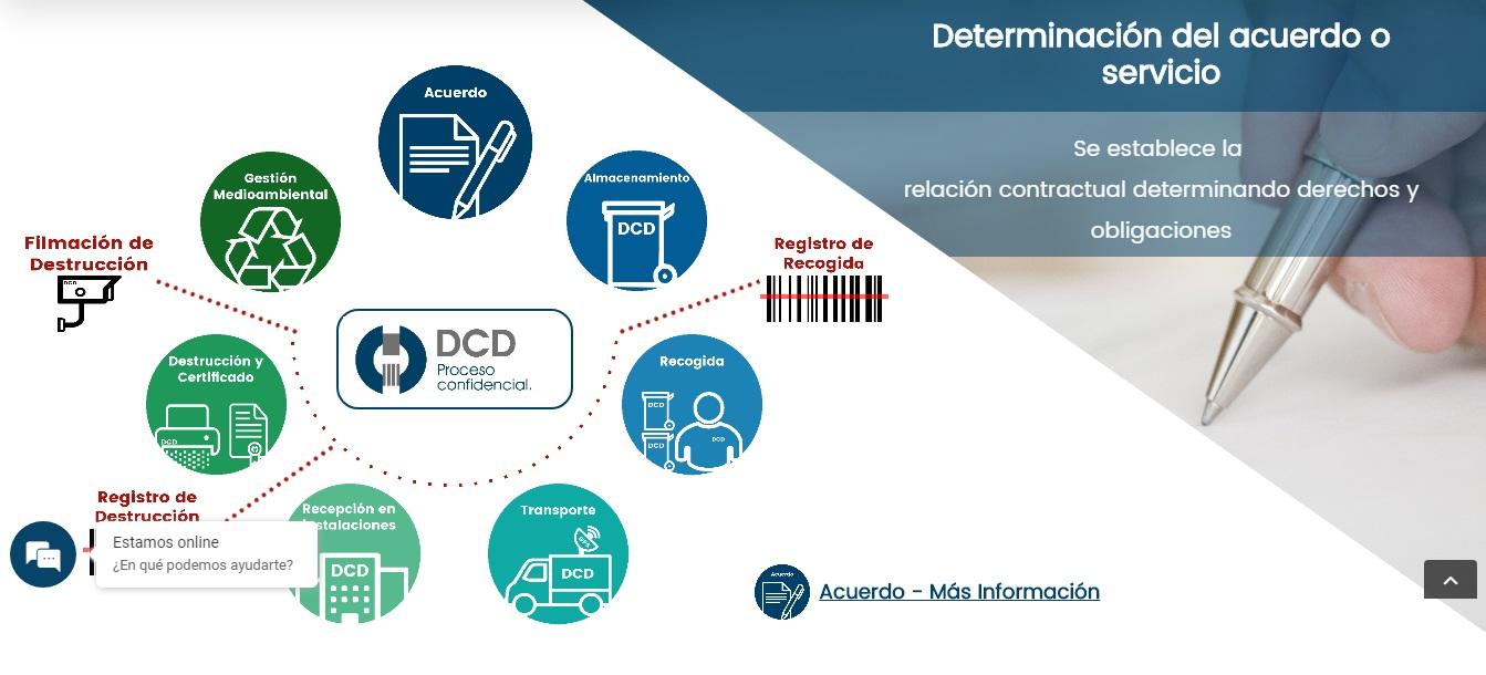 ASAPCV Firma convenio con DCD